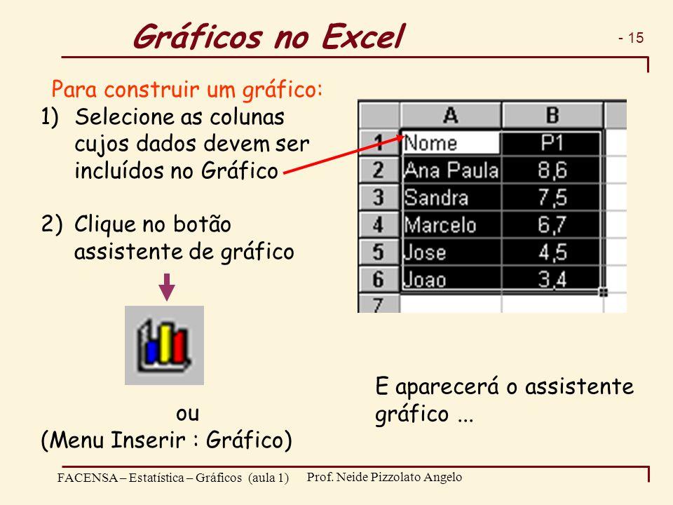 - 15 FACENSA – Estatística – Gráficos (aula 1) Prof. Neide Pizzolato Angelo Gráficos no Excel Para construir um gráfico: 1)Selecione as colunas cujos