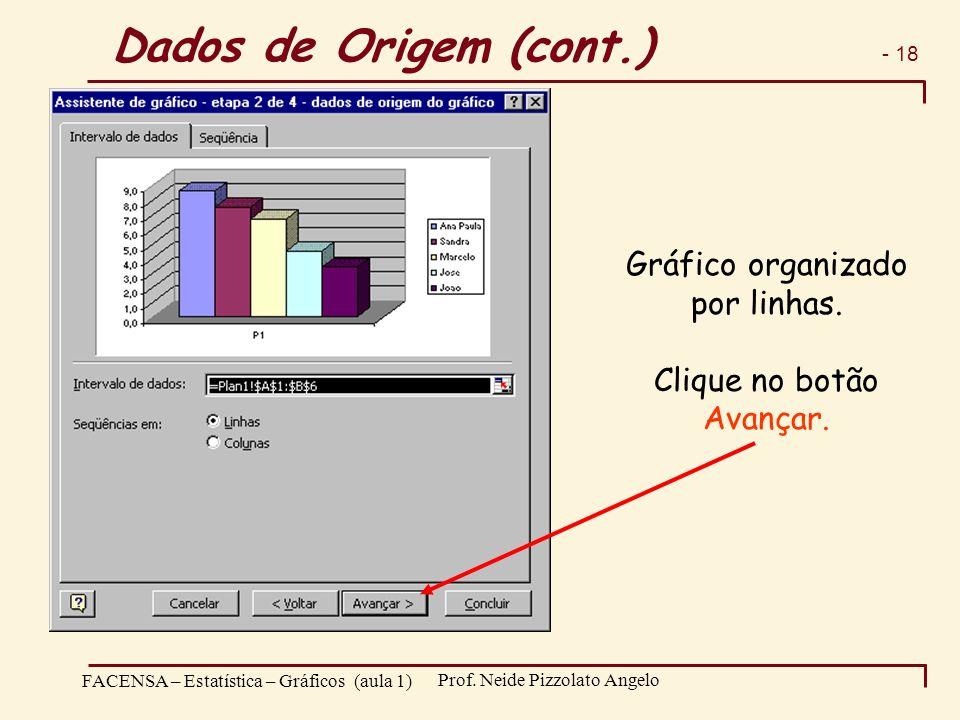 - 18 FACENSA – Estatística – Gráficos (aula 1) Prof. Neide Pizzolato Angelo Gráfico organizado por linhas. Clique no botão Avançar. Dados de Origem (c