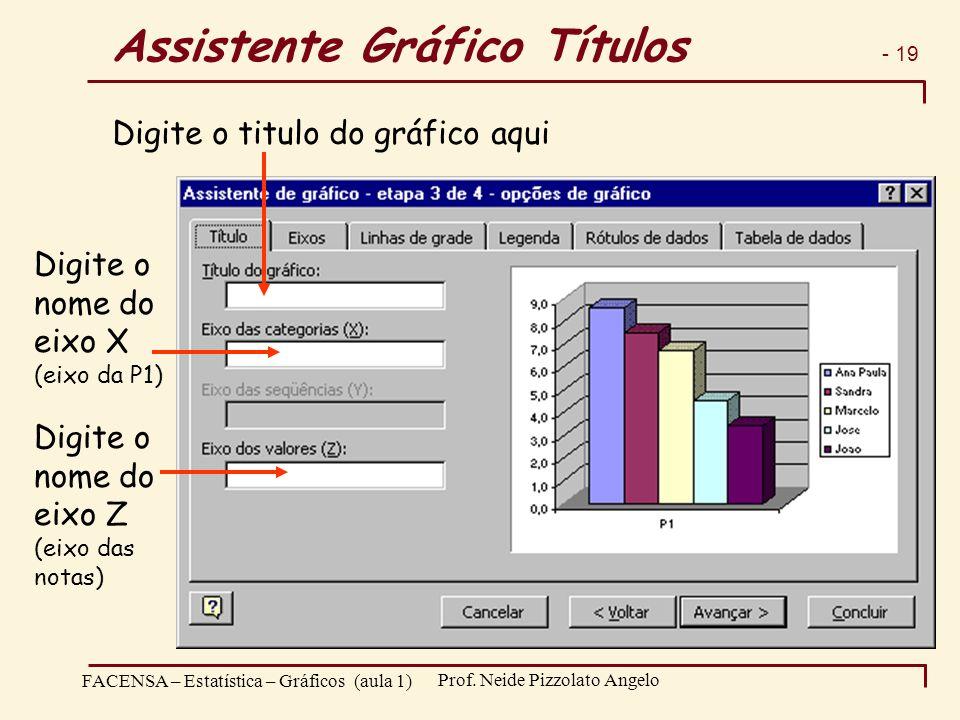- 19 FACENSA – Estatística – Gráficos (aula 1) Prof. Neide Pizzolato Angelo Digite o titulo do gráfico aqui Digite o nome do eixo X (eixo da P1) Digit