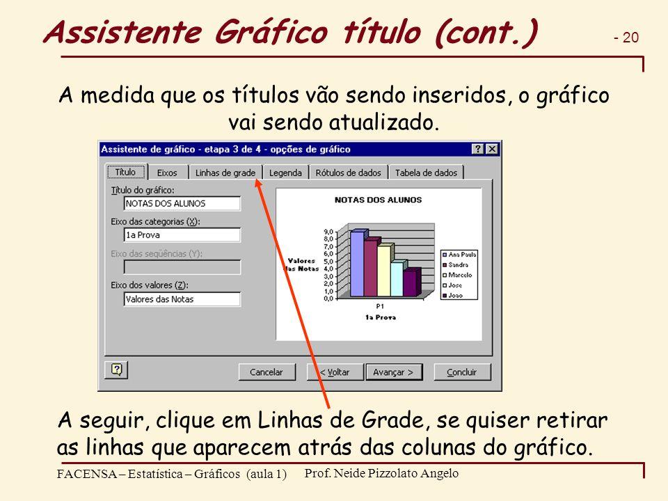 - 20 FACENSA – Estatística – Gráficos (aula 1) Prof. Neide Pizzolato Angelo A medida que os títulos vão sendo inseridos, o gráfico vai sendo atualizad