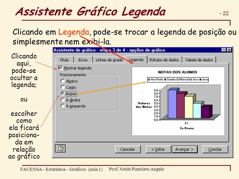 - 22 FACENSA – Estatística – Gráficos (aula 1) Prof. Neide Pizzolato Angelo Clicando em Legenda, pode-se trocar a legenda de posição ou simplesmente n