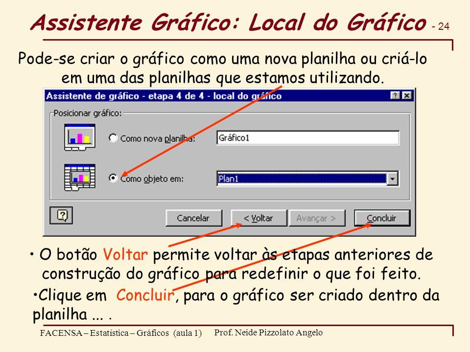 - 24 FACENSA – Estatística – Gráficos (aula 1) Prof. Neide Pizzolato Angelo Pode-se criar o gráfico como uma nova planilha ou criá-lo em uma das plani