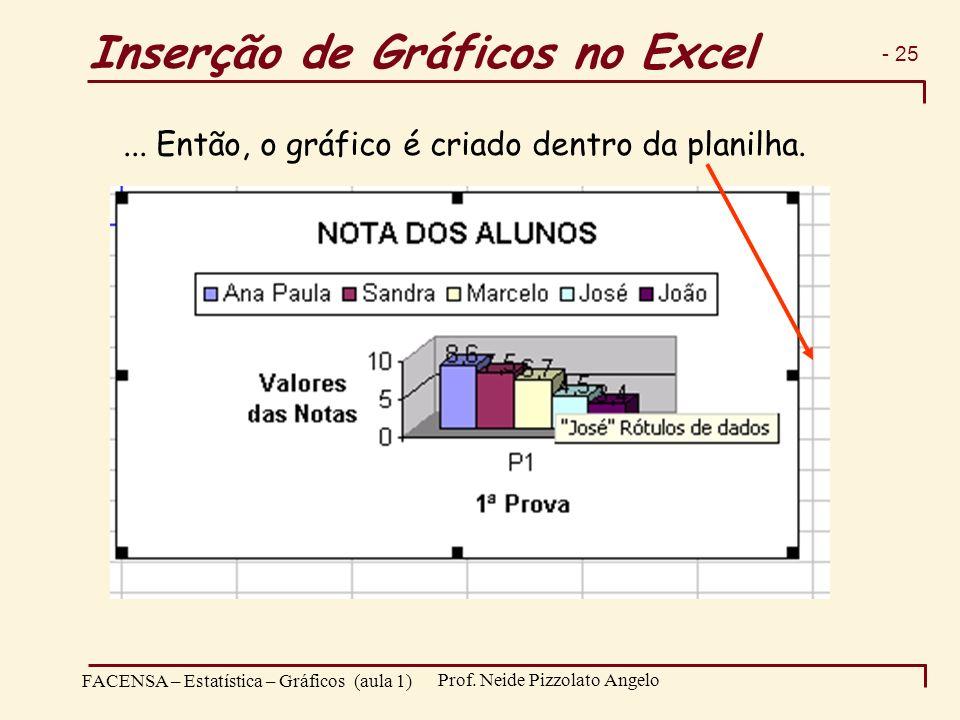 - 25 FACENSA – Estatística – Gráficos (aula 1) Prof. Neide Pizzolato Angelo... Então, o gráfico é criado dentro da planilha. Inserção de Gráficos no E