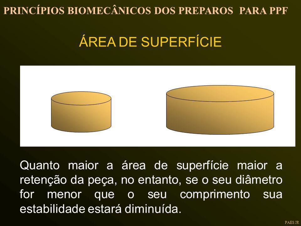 PAES JR Quanto maior a área de superfície maior a retenção da peça, no entanto, se o seu diâmetro for menor que o seu comprimento sua estabilidade est