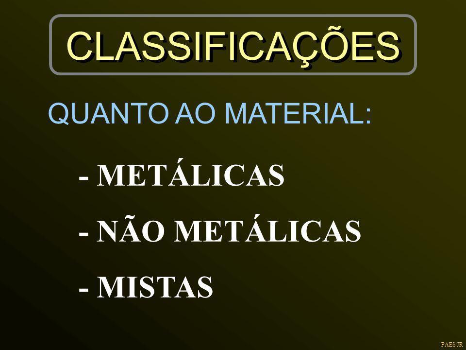 PAES JR CLASSIFICAÇÕES - METÁLICAS - NÃO METÁLICAS - MISTAS QUANTO AO MATERIAL:
