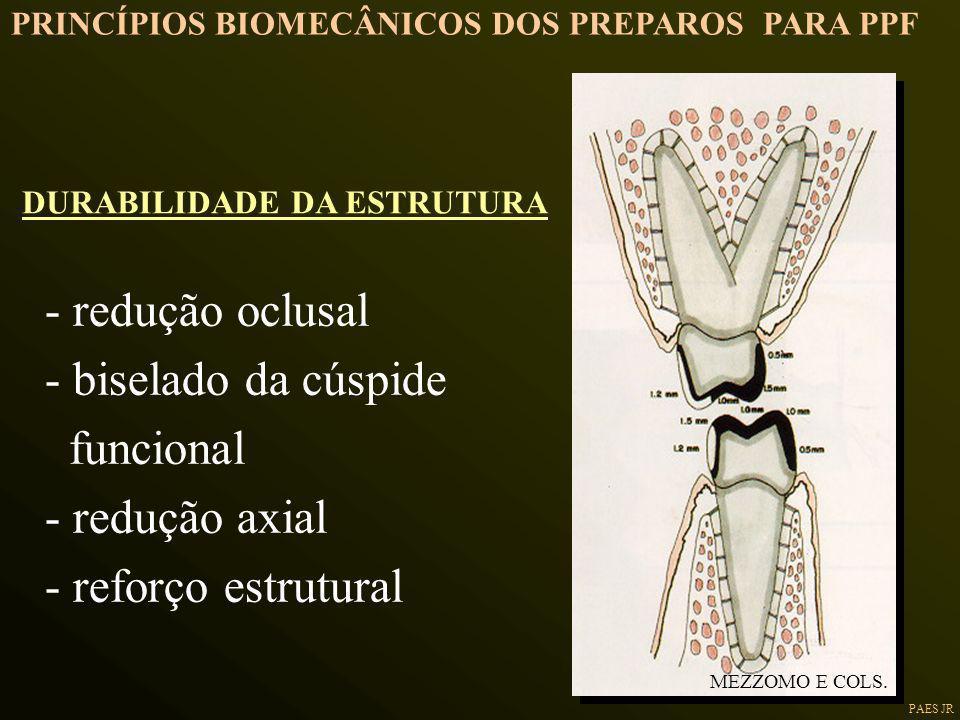 PAES JR DURABILIDADE DA ESTRUTURA - redução oclusal - biselado da cúspide funcional - redução axial - reforço estrutural MEZZOMO E COLS. PRINCÍPIOS BI