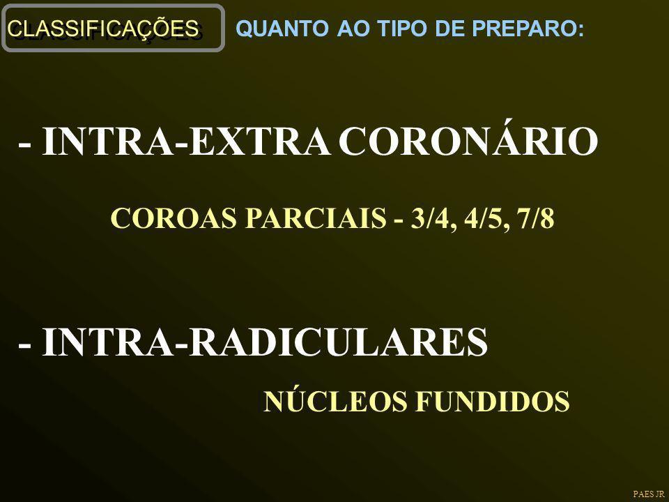 PAES JR CLASSIFICAÇÕES - INTRA-EXTRA CORONÁRIO COROAS PARCIAIS - 3/4, 4/5, 7/8 - INTRA-RADICULARES NÚCLEOS FUNDIDOS QUANTO AO TIPO DE PREPARO: