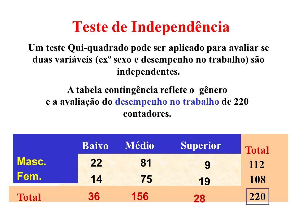 (L-1)(C-1) = (2-1)(2-1) = 1 gl = 1 Exº: Graus de liberdade (gl) tabela de contingência: 2 linhas e 2 colunas