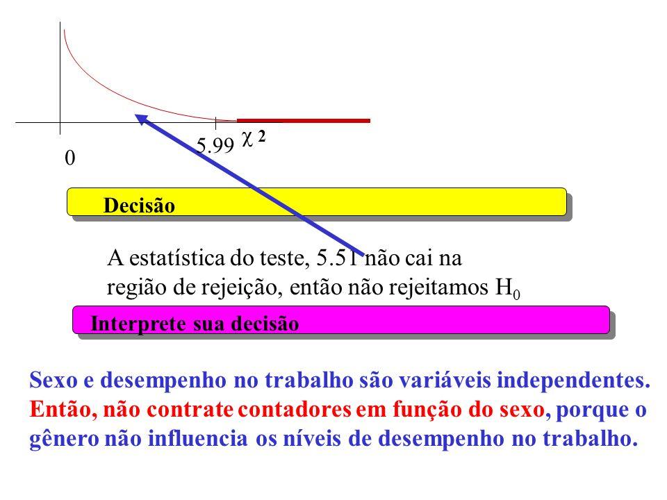 Teste Qui-quadrado 13.490.74 27.611.94 13.490.76 2.500.03 27.612.01 2.500.03 220220.005.51 2218.33 8179.42 914.25 1417.67 7576.58 1913.75 OE(O-E) 2 (O