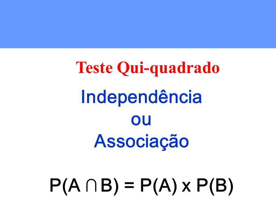 Independência ou Associação P(A B) = P(A) x P(B) Teste Qui-quadrado