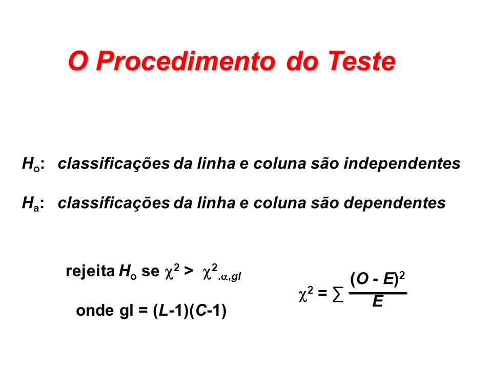 O Procedimento do Teste H o : classificações da linha e coluna são independentes H a : classificações da linha e coluna são dependentes rejeita H o se 2 > 2.,gl onde gl = (L-1)(C-1) 2 = ( (O - E) 2 E
