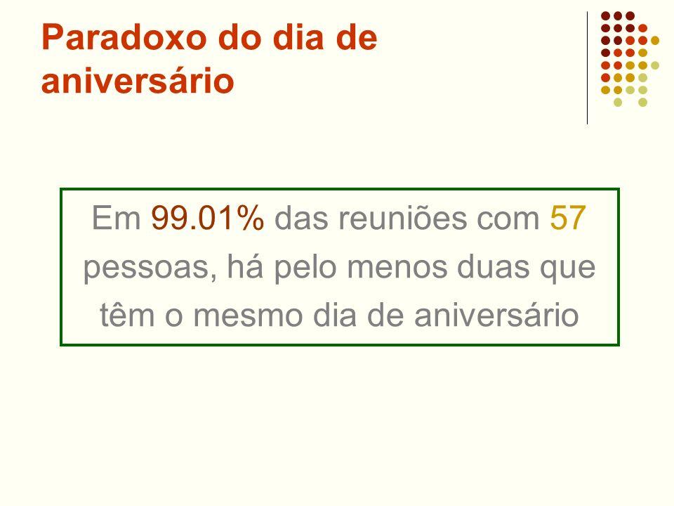 Paradoxo do dia de aniversário Em 99.01% das reuniões com 57 pessoas, há pelo menos duas que têm o mesmo dia de aniversário