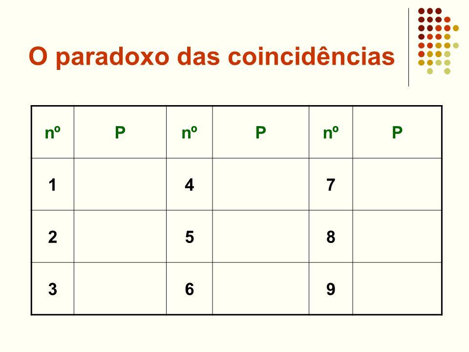 O paradoxo das coincidências nºP P P 147 258 369