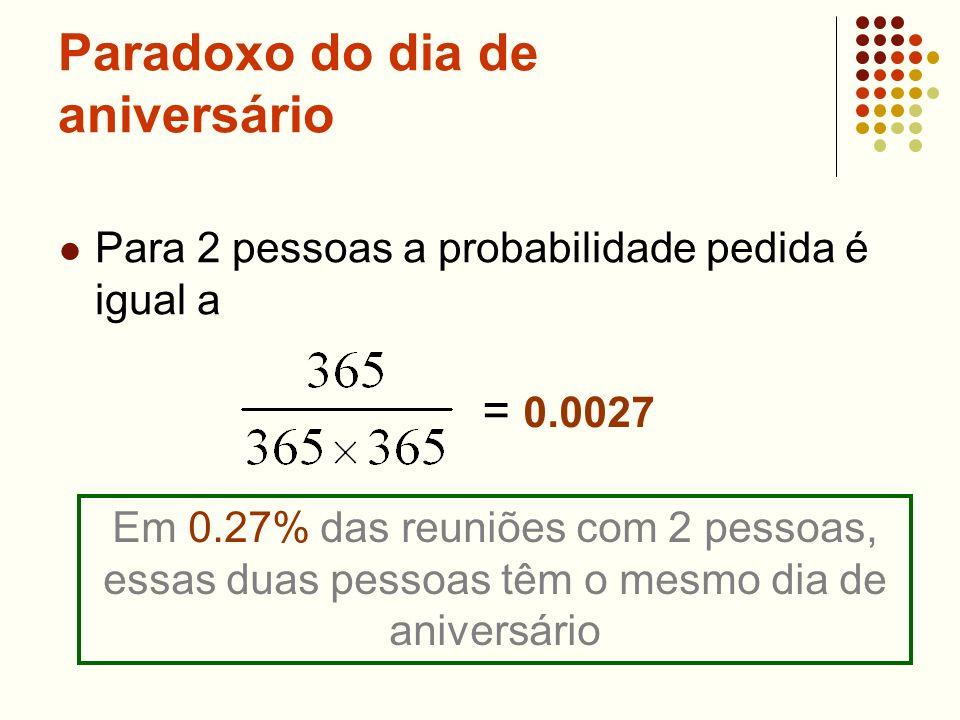 Paradoxo do dia de aniversário Para 2 pessoas a probabilidade pedida é igual a = 0.0027 Em 0.27% das reuniões com 2 pessoas, essas duas pessoas têm o