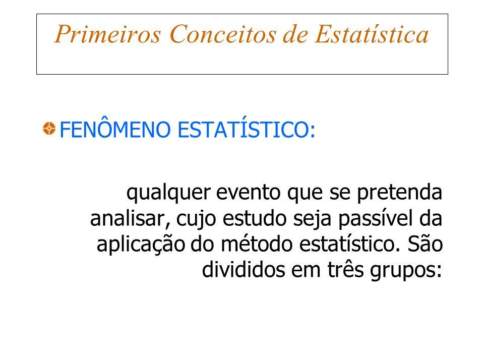 Primeiros Conceitos de Estatística FENÔMENO ESTATÍSTICO: qualquer evento que se pretenda analisar, cujo estudo seja passível da aplicação do método es