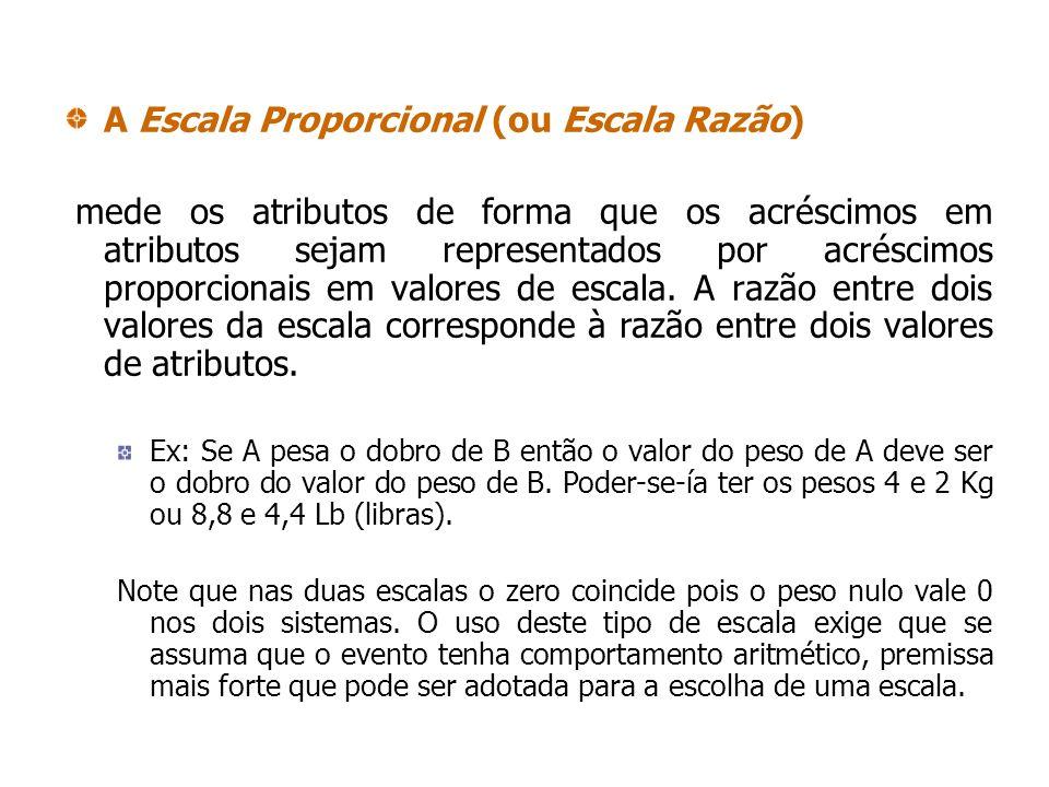 A Escala Proporcional (ou Escala Razão) mede os atributos de forma que os acréscimos em atributos sejam representados por acréscimos proporcionais em