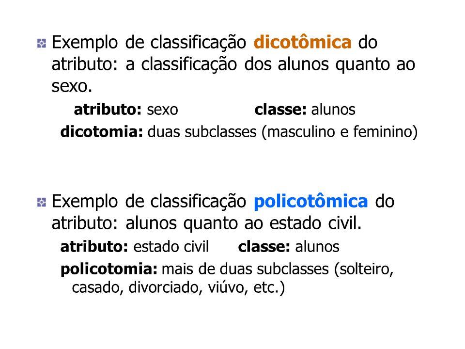 Exemplo de classificação dicotômica do atributo: a classificação dos alunos quanto ao sexo. atributo: sexo................classe: alunos dicotomia: du