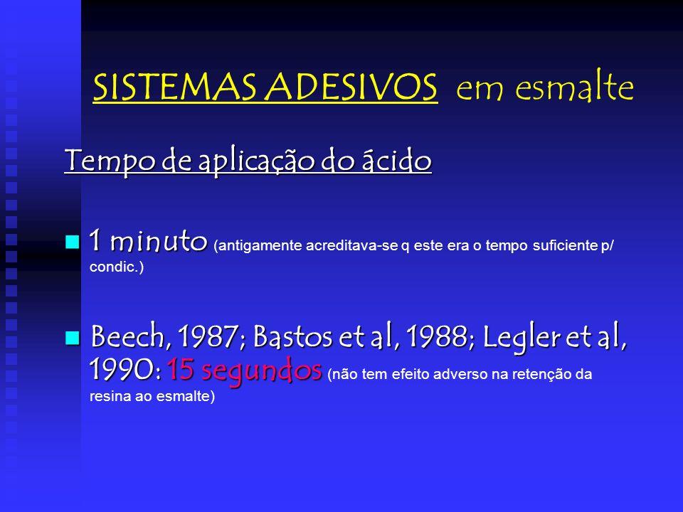 SISTEMAS ADESIVOS em esmalte Tempo de aplicação do ácido 1 minuto 1 minuto (antigamente acreditava-se q este era o tempo suficiente p/ condic.) Beech,
