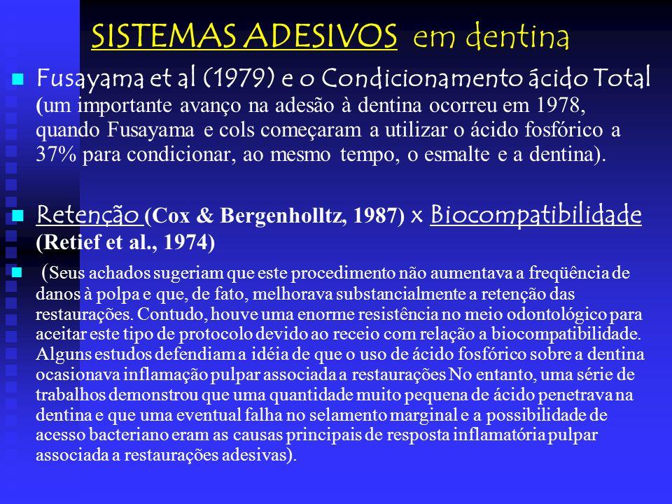 SISTEMAS ADESIVOS em dentina Fusayama et al (1979) e o Condicionamento ácido Total (um importante avanço na adesão à dentina ocorreu em 1978, quando F