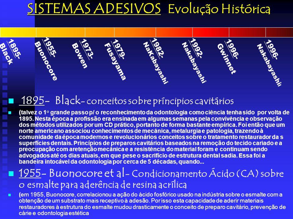 SISTEMAS ADESIVOS SISTEMAS ADESIVOS Evolução Histórica 1895- Black - conceitos sobre príncipios cavitários ( talvez o 1° grande passo p/ o reconhecime