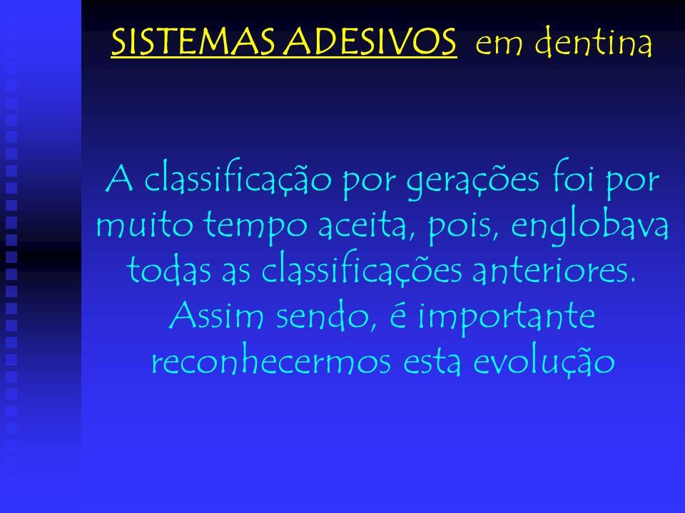 SISTEMAS ADESIVOS em dentina A classificação por gerações foi por muito tempo aceita, pois, englobava todas as classificações anteriores. Assim sendo,