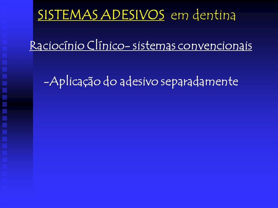 Raciocínio Clínico- sistemas convencionais -Aplicação do adesivo separadamente SISTEMAS ADESIVOS em dentina