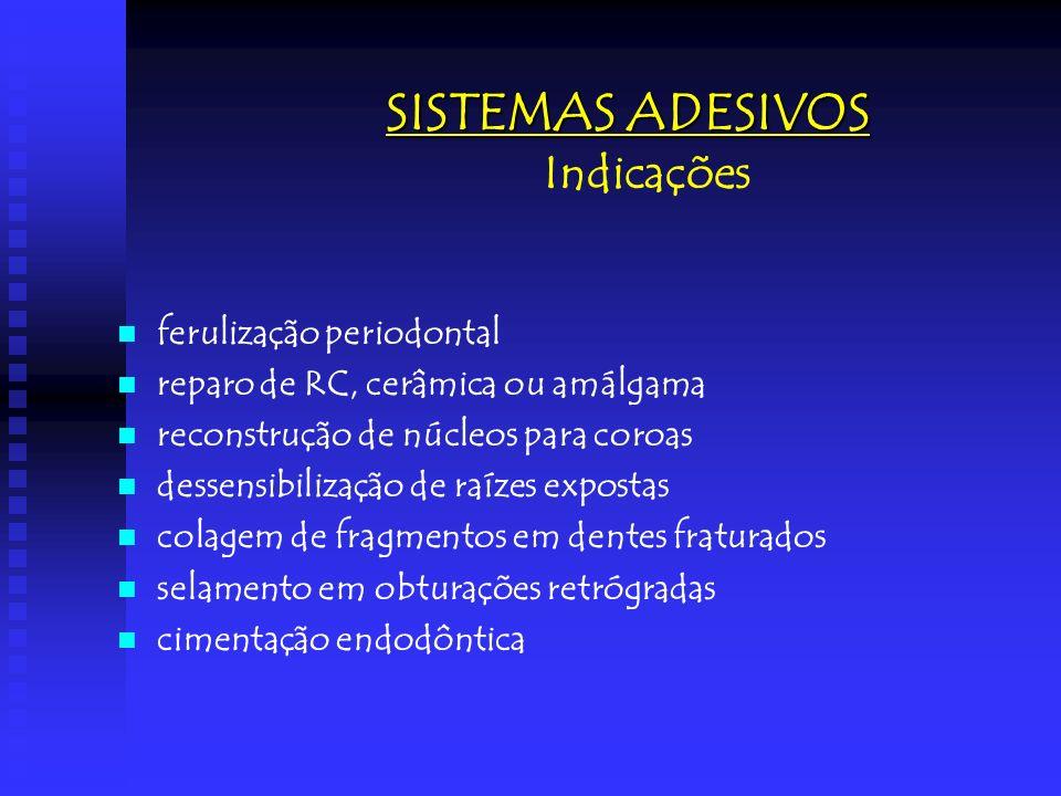 SISTEMAS ADESIVOS SISTEMAS ADESIVOS Indicações ferulização periodontal reparo de RC, cerâmica ou amálgama reconstrução de núcleos para coroas dessensi