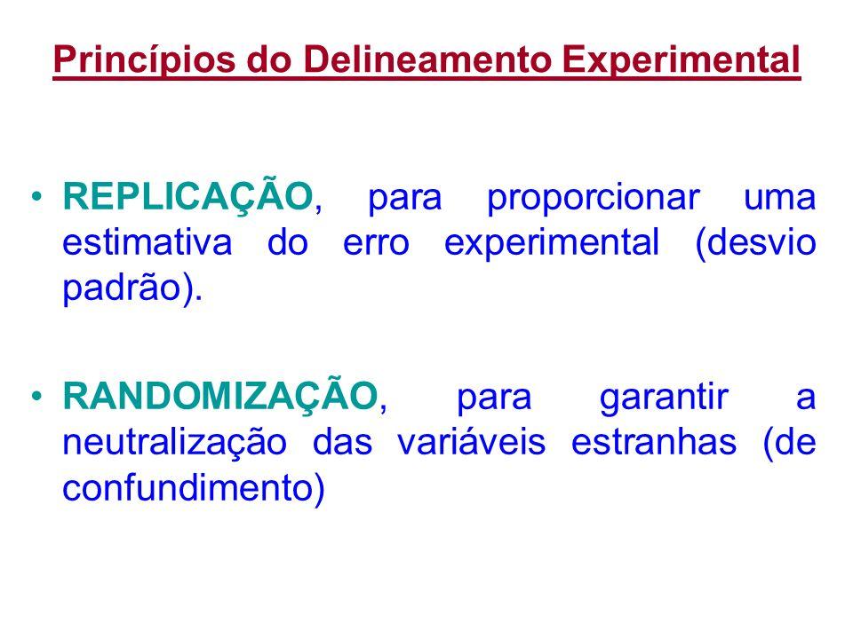 Termos que devem ser familiares: *completely randomized experimental design * esquema fatorial