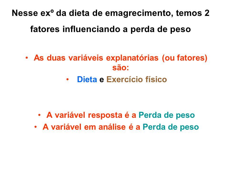 Esquema fatorial 2 níveis e 3 níveis 2 níveis e 3 níveis = 2 x 3 = 2 níveis e 3 níveis = 6 condições experimentais