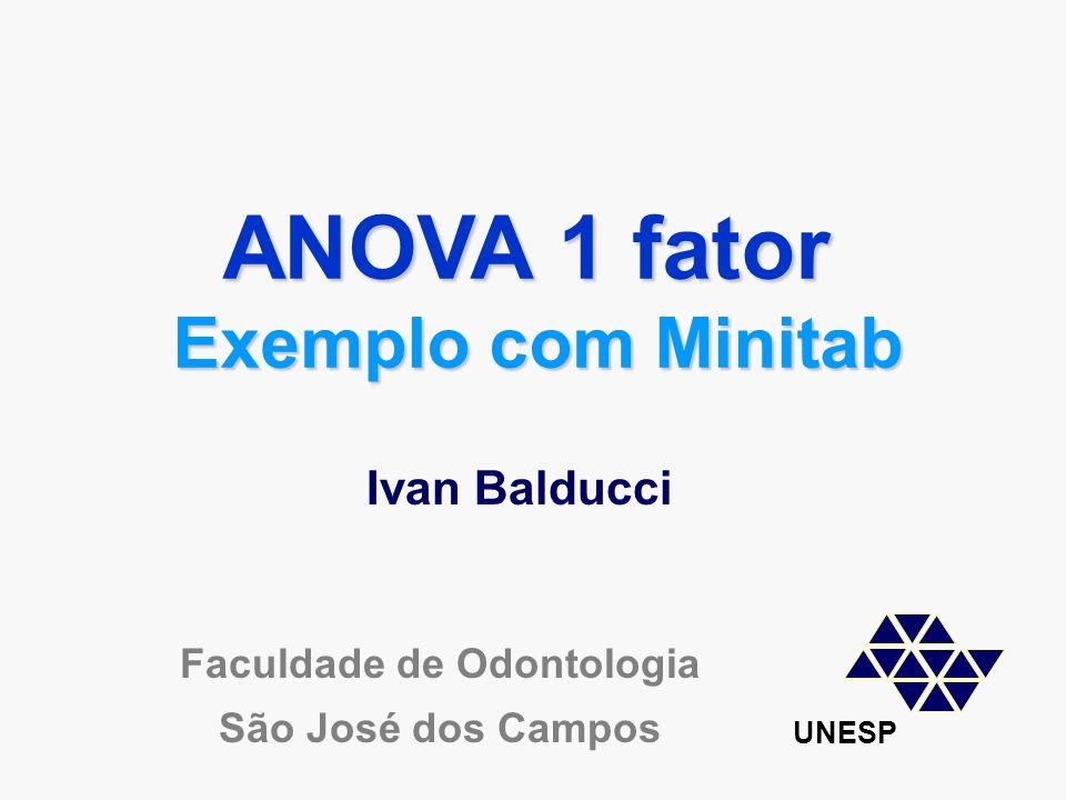 ANOVA 1 fator Exemplo com Minitab Faculdade de Odontologia São José dos Campos UNESP Ivan Balducci