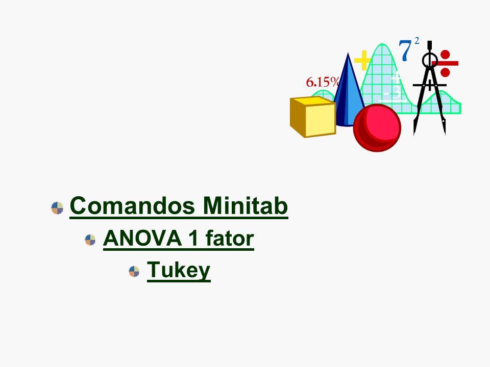 Comandos Minitab ANOVA 1 fator Tukey