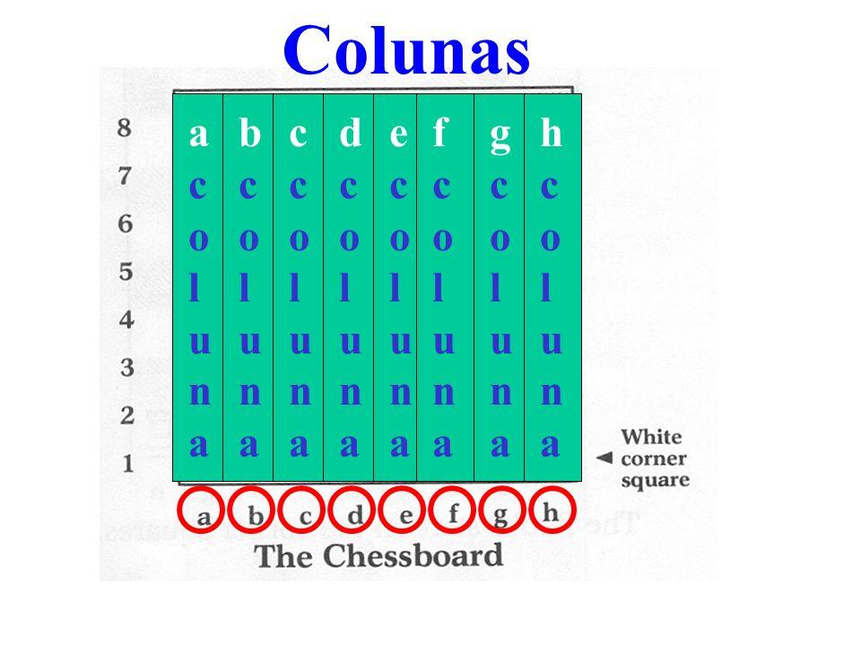 Colunas acolunaacoluna bcolunabcoluna ccolunaccoluna dcolunadcoluna ecolunaecoluna fcolunafcoluna gcolunagcoluna hcolunahcoluna