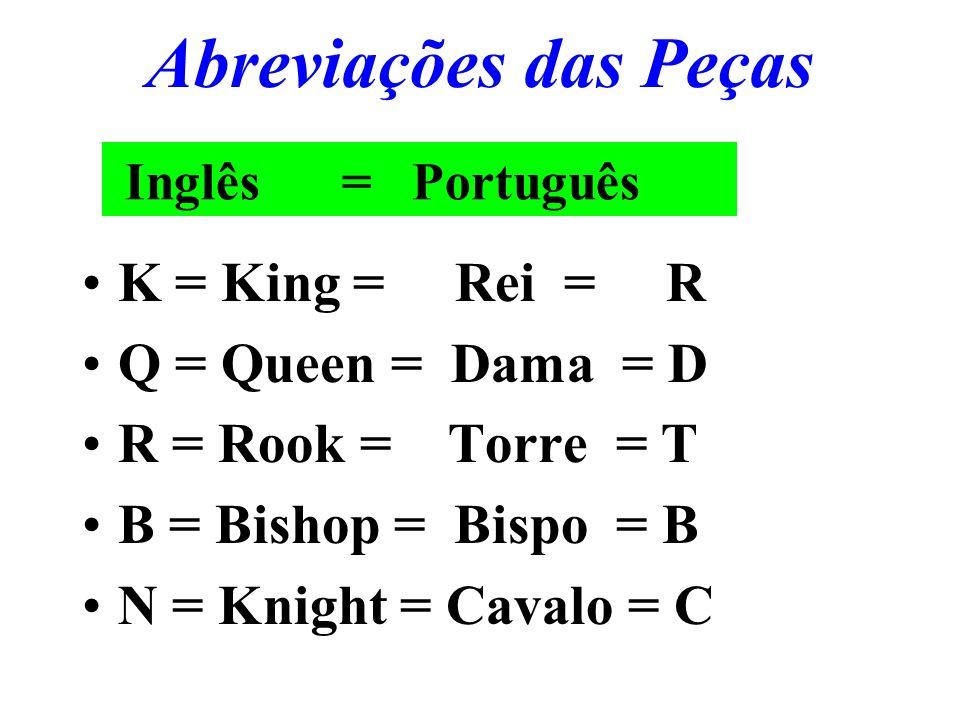 Abreviações das Peças K = King = Rei = R Q = Queen = Dama = D R = Rook = Torre = T B = Bishop = Bispo = B N = Knight = Cavalo = C Inglês = Português