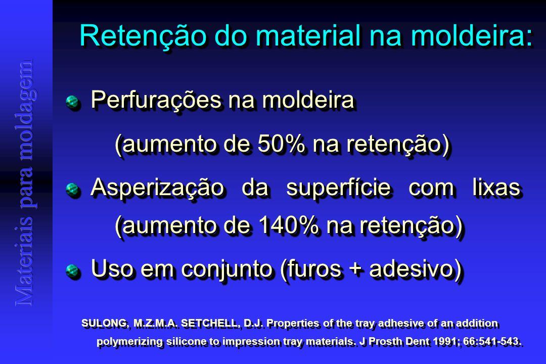 Retenção do material na moldeira: Perfurações na moldeira Perfurações na moldeira (aumento de 50% na retenção) Asperização da superfície com lixas (aumento de 140% na retenção) Asperização da superfície com lixas (aumento de 140% na retenção) Uso em conjunto (furos + adesivo) Uso em conjunto (furos + adesivo) Perfurações na moldeira Perfurações na moldeira (aumento de 50% na retenção) Asperização da superfície com lixas (aumento de 140% na retenção) Asperização da superfície com lixas (aumento de 140% na retenção) Uso em conjunto (furos + adesivo) Uso em conjunto (furos + adesivo) SULONG, M.Z.M.A.