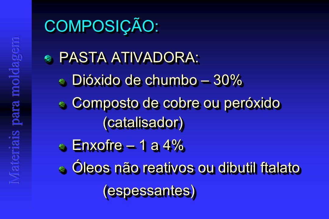 COMPOSIÇÃO:COMPOSIÇÃO: PASTA ATIVADORA: PASTA ATIVADORA: Dióxido de chumbo – 30% Dióxido de chumbo – 30% Composto de cobre ou peróxido (catalisador) Composto de cobre ou peróxido (catalisador) Enxofre – 1 a 4% Enxofre – 1 a 4% Óleos não reativos ou dibutil ftalato Óleos não reativos ou dibutil ftalato(espessantes) PASTA ATIVADORA: PASTA ATIVADORA: Dióxido de chumbo – 30% Dióxido de chumbo – 30% Composto de cobre ou peróxido (catalisador) Composto de cobre ou peróxido (catalisador) Enxofre – 1 a 4% Enxofre – 1 a 4% Óleos não reativos ou dibutil ftalato Óleos não reativos ou dibutil ftalato(espessantes)