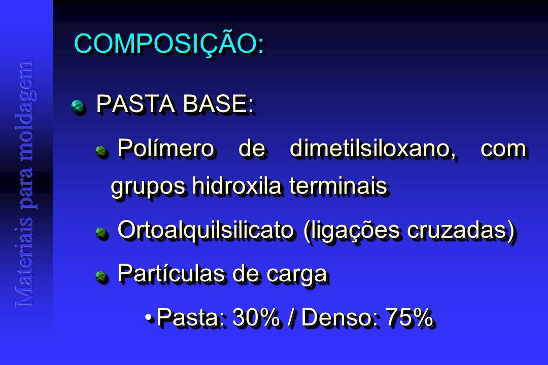 COMPOSIÇÃO:COMPOSIÇÃO: PASTA BASE: PASTA BASE: Polímero de dimetilsiloxano, com grupos hidroxila terminais Polímero de dimetilsiloxano, com grupos hidroxila terminais Ortoalquilsilicato (ligações cruzadas) Ortoalquilsilicato (ligações cruzadas) Partículas de carga Partículas de carga Pasta: 30% / Denso: 75%Pasta: 30% / Denso: 75% PASTA BASE: PASTA BASE: Polímero de dimetilsiloxano, com grupos hidroxila terminais Polímero de dimetilsiloxano, com grupos hidroxila terminais Ortoalquilsilicato (ligações cruzadas) Ortoalquilsilicato (ligações cruzadas) Partículas de carga Partículas de carga Pasta: 30% / Denso: 75%Pasta: 30% / Denso: 75%
