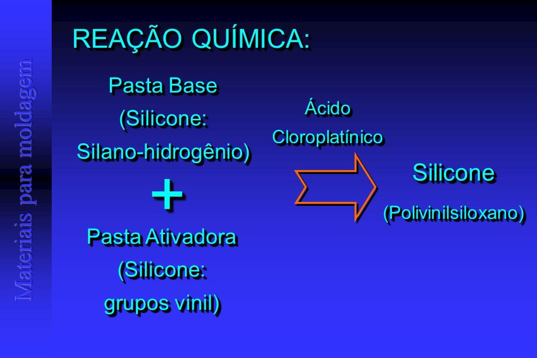 REAÇÃO QUÍMICA: Pasta Base (Silicone:Silano-hidrogênio) (Silicone:Silano-hidrogênio) ++ Silicone(Polivinilsiloxano)Silicone(Polivinilsiloxano) Ácido Cloroplatínico Pasta Ativadora (Silicone: grupos vinil) Pasta Ativadora (Silicone: grupos vinil)