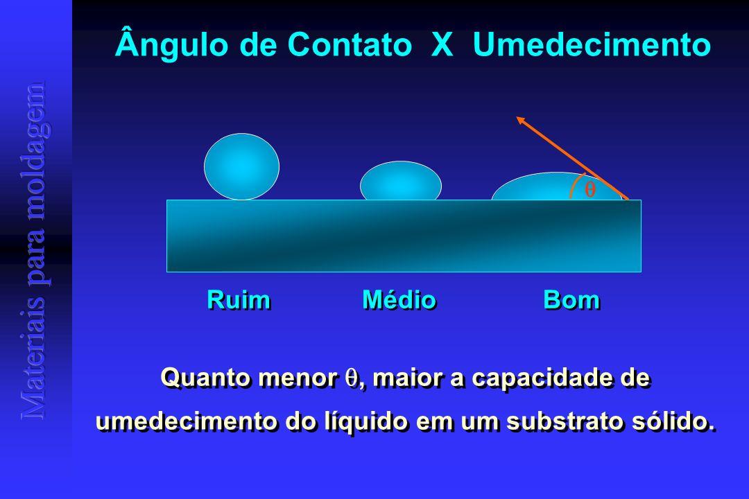 COMPOSIÇÃO:COMPOSIÇÃO: PASTA ATIVADORA: PASTA ATIVADORA: Polímero de silicone com grupos terminais vinil Polímero de silicone com grupos terminais vinil Ácido cloroplatínico (catalisador) Ácido cloroplatínico (catalisador) Excipiente Excipiente PASTA ATIVADORA: PASTA ATIVADORA: Polímero de silicone com grupos terminais vinil Polímero de silicone com grupos terminais vinil Ácido cloroplatínico (catalisador) Ácido cloroplatínico (catalisador) Excipiente Excipiente