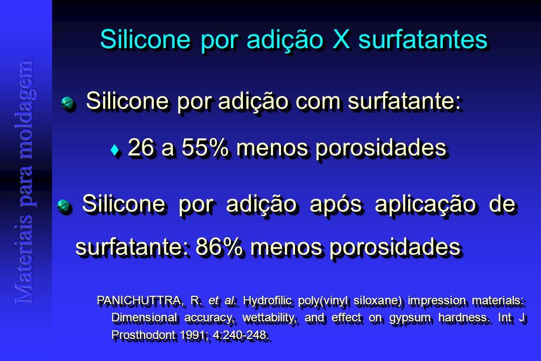 Silicone por adição X surfatantes Silicone por adição com surfatante: Silicone por adição com surfatante: 26 a 55% menos porosidades 26 a 55% menos porosidades Silicone por adição com surfatante: Silicone por adição com surfatante: 26 a 55% menos porosidades 26 a 55% menos porosidades Silicone por adição após aplicação de surfatante: 86% menos porosidades Silicone por adição após aplicação de surfatante: 86% menos porosidades PANICHUTTRA, R.