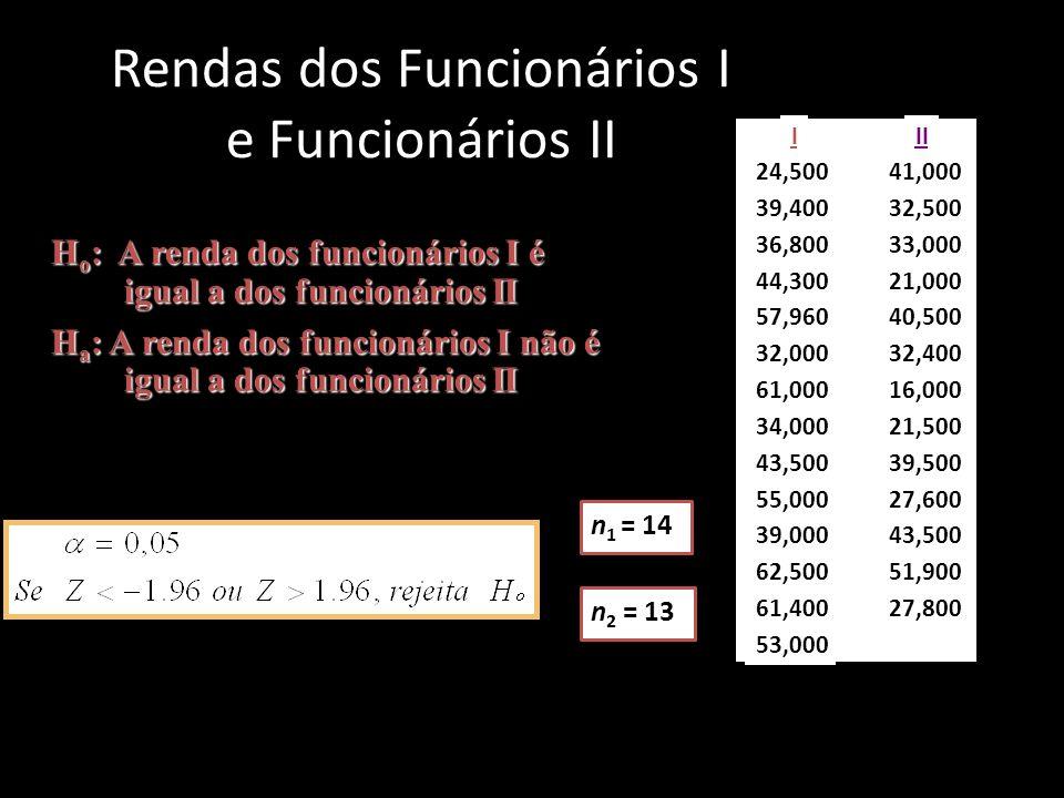 Rendas dos Funcionários I e Funcionários II III 24,50041,000 39,40032,500 36,80033,000 44,30021,000 57,96040,500 32,00032,400 61,00016,000 34,00021,50