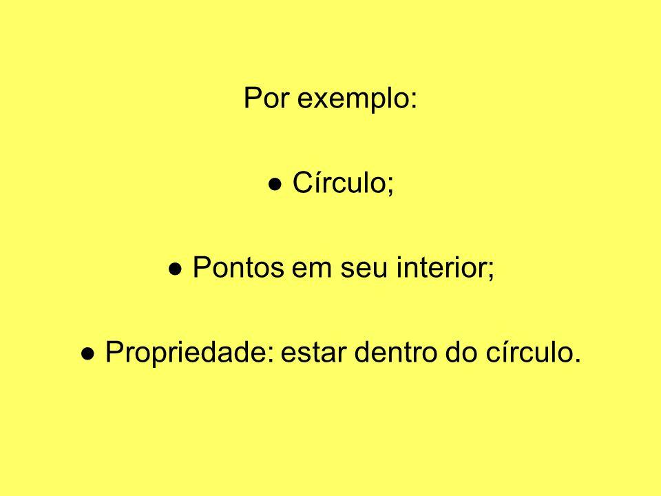 Por exemplo: Círculo; Pontos em seu interior; Propriedade: estar dentro do círculo.