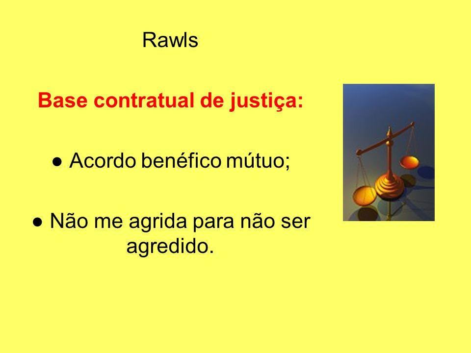 Rawls Base contratual de justiça: Acordo benéfico mútuo; Não me agrida para não ser agredido.