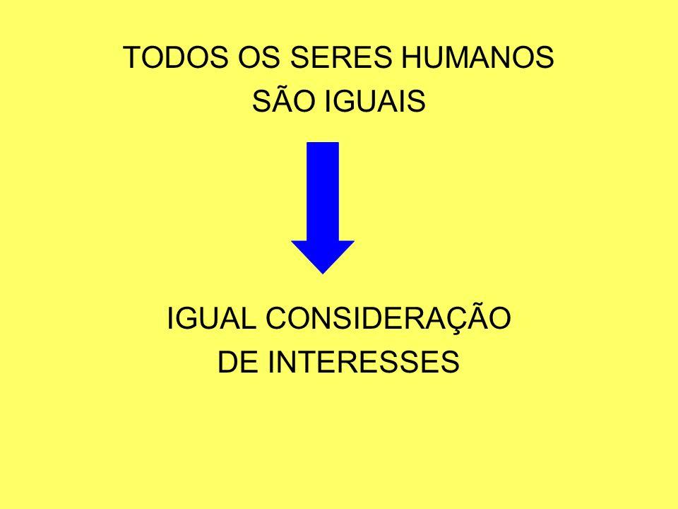 TODOS OS SERES HUMANOS SÃO IGUAIS IGUAL CONSIDERAÇÃO DE INTERESSES