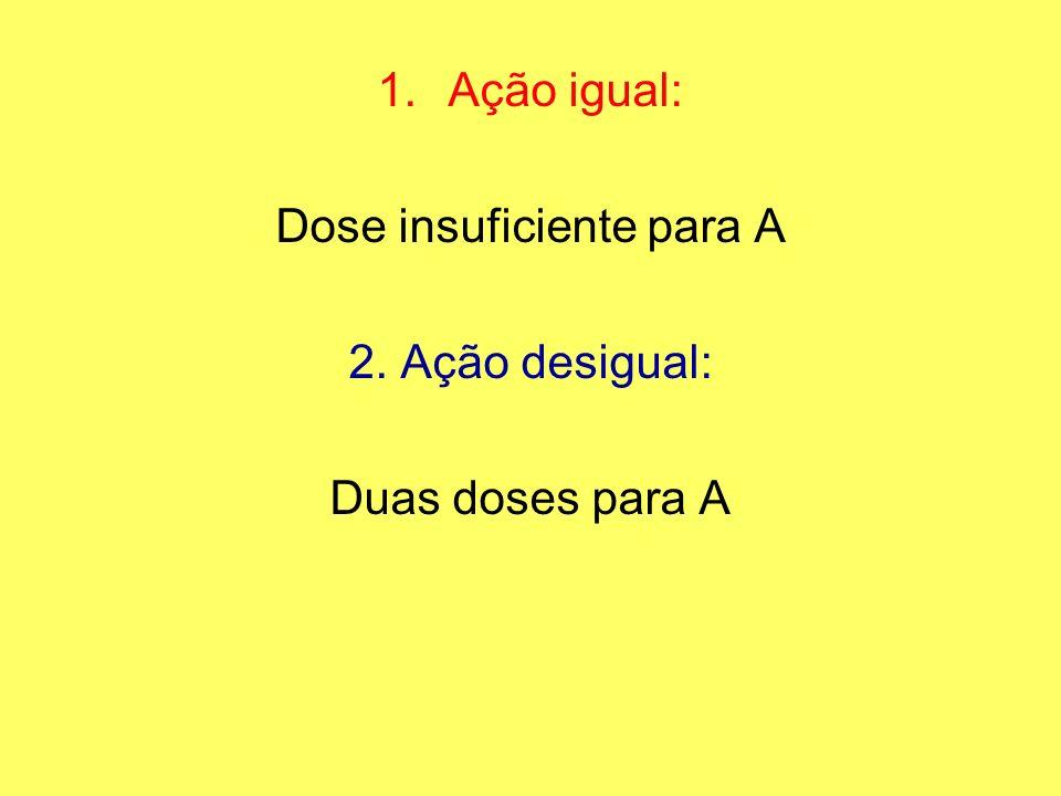 1.Ação igual: Dose insuficiente para A 2. Ação desigual: Duas doses para A