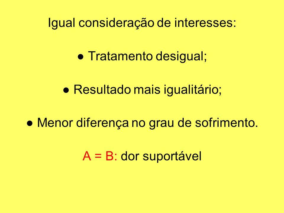 Igual consideração de interesses: Tratamento desigual; Resultado mais igualitário; Menor diferença no grau de sofrimento. A = B: dor suportável