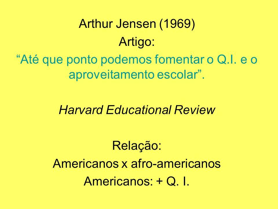 Arthur Jensen (1969) Artigo: Até que ponto podemos fomentar o Q.I. e o aproveitamento escolar. Harvard Educational Review Relação: Americanos x afro-a