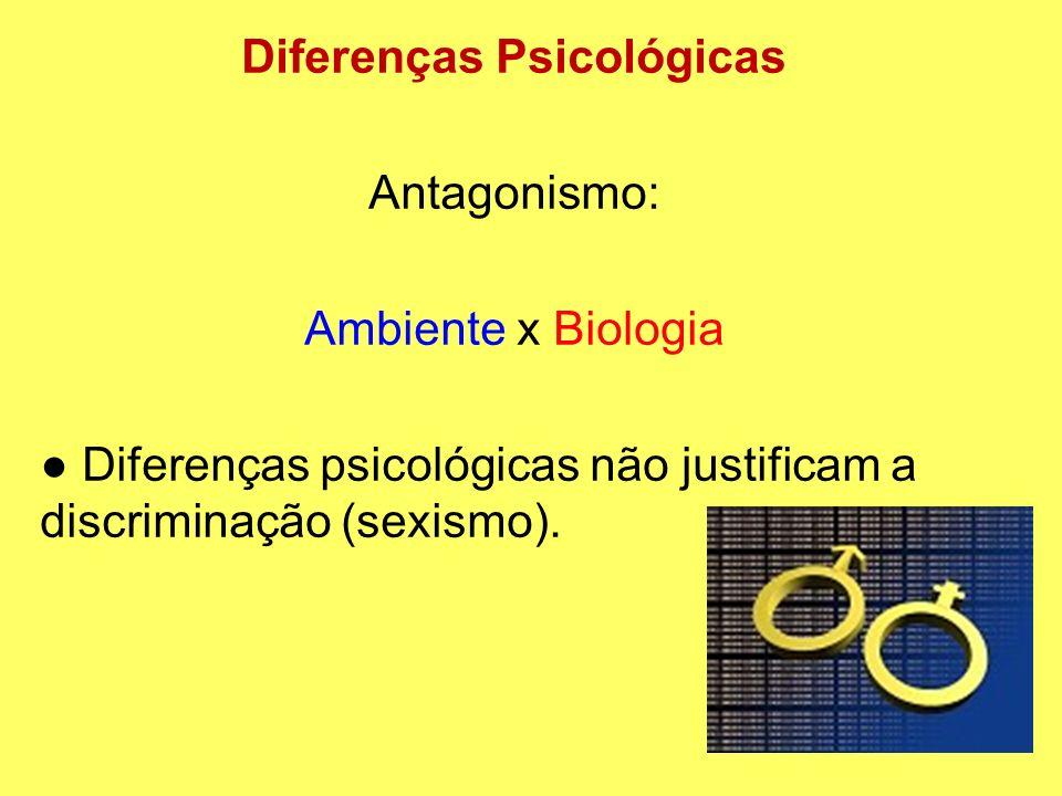 Diferenças Psicológicas Antagonismo: Ambiente x Biologia Diferenças psicológicas não justificam a discriminação (sexismo).