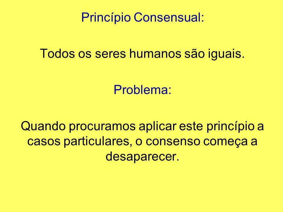 Princípio Consensual: Todos os seres humanos são iguais. Problema: Quando procuramos aplicar este princípio a casos particulares, o consenso começa a