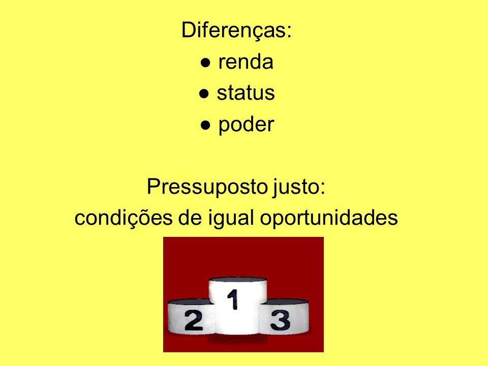 Diferenças: renda status poder Pressuposto justo: condições de igual oportunidades