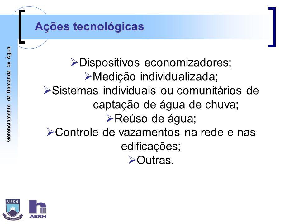 Gerenciamento da Demanda de Água Ações tecnológicas Dispositivos economizadores; Medição individualizada; Sistemas individuais ou comunitários de capt